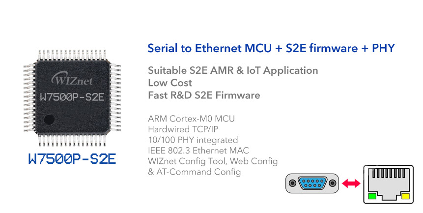 W7500P-S2E Serial to Ethernet Converter SoC All in One + PHY